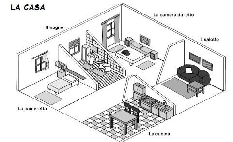 Unit 12 la casa - Devo affittare casa ...